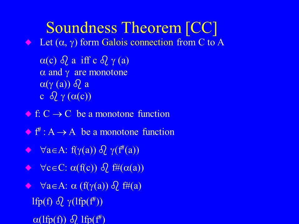 Soundness Theorem [CC]